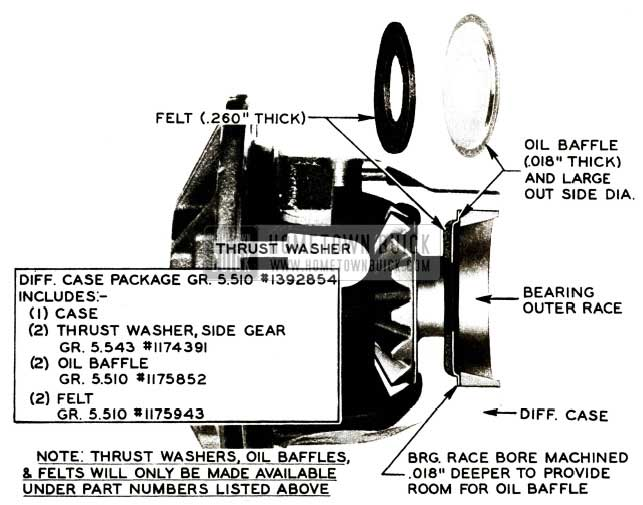 1956 Buick Rear Axle Oil Baffle Installation-Second Type