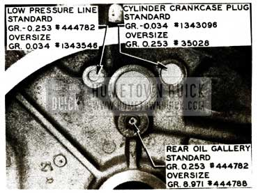 1956 Buick Rear Low Pressure Lines