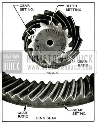 1956 Buick Ring and Pinion Gear Set Markings