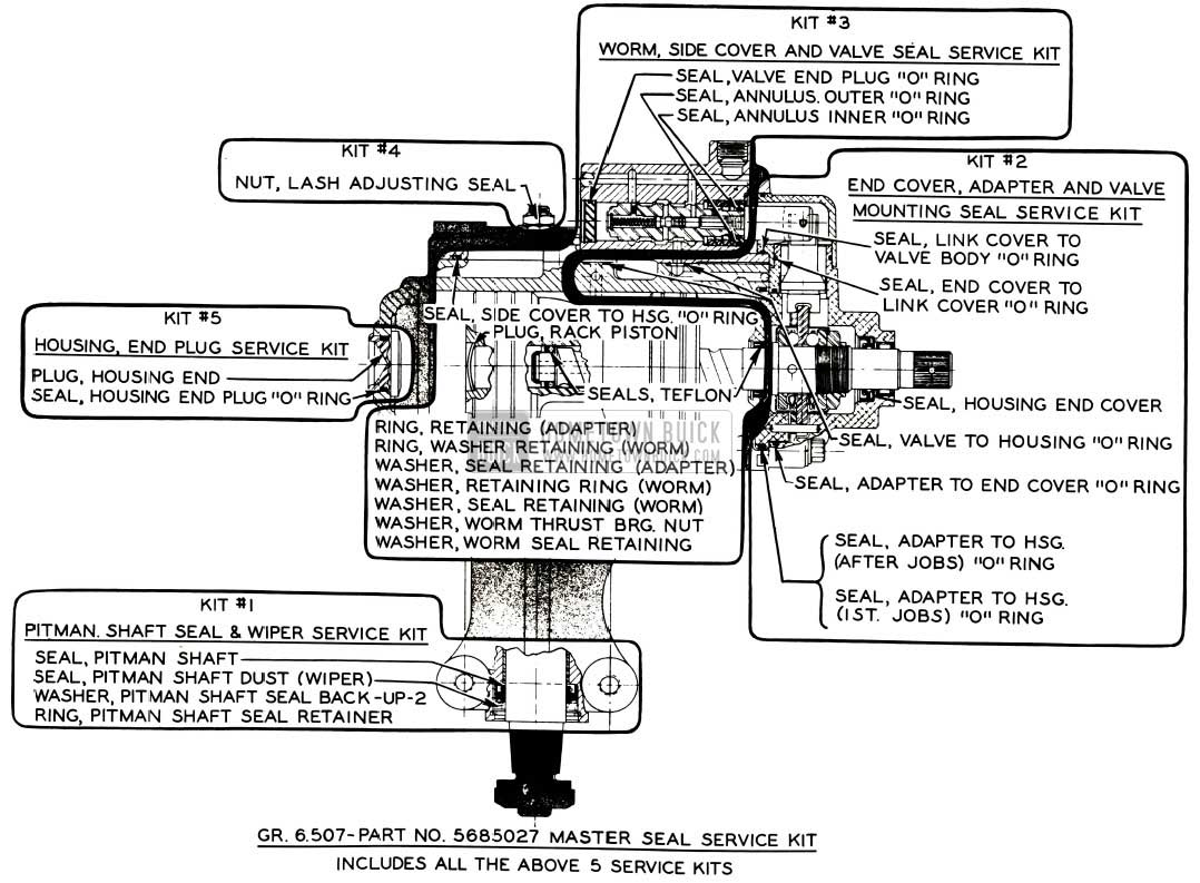 1956 buick steering gear maintenance