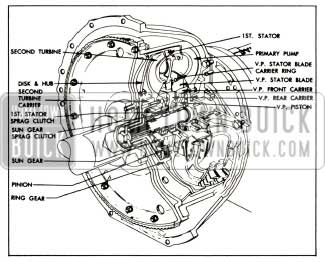 1956 Buick Variable Pitch Torque Converter