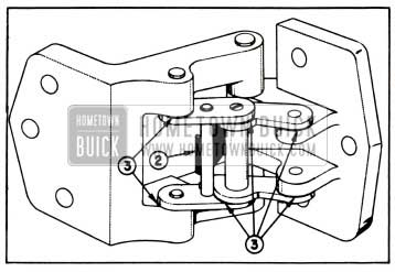 1957 Buick Lubrication of Rear Door Hinge and Hold-Open Assembly-Series 40-60