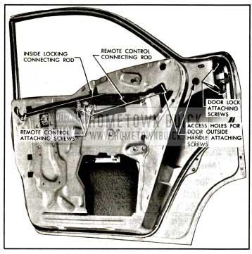 1957 Buick Rear Door Locking Mechanism-Model 41