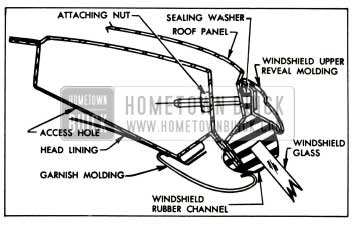 1957 Buick Windshield Reveal Molding Installation