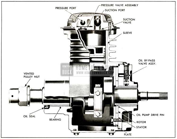 1958 Buick Air Compressor Cutaway