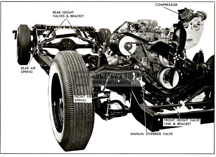 1958 Buick Air-Poise Chassis