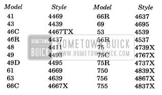 1958 Buick Body Style Numbers
