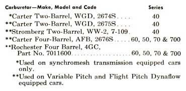 1958 Buick Carburetor Overview