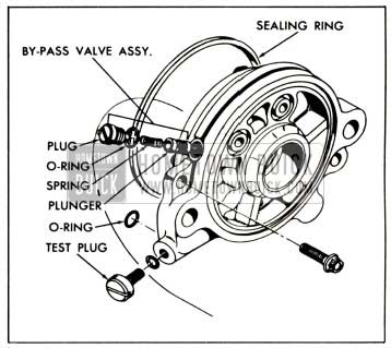 1958 Buick Compressor - Install By-Pass Valve Assembly