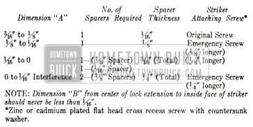 1958 Buick Door Lock Striker Screws