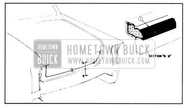 1958 Buick Lubrication of Rear Compartment Weatherstrip
