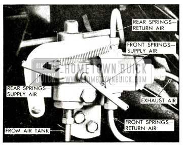 1958 Buick Manual Override Valve Overview
