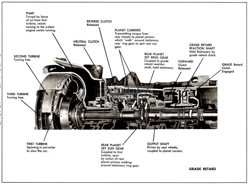 ford fusion engine diagram automotive wiring  ford  auto