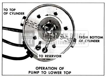 1958 Buick Pump Operation-Lowering Convertible Top