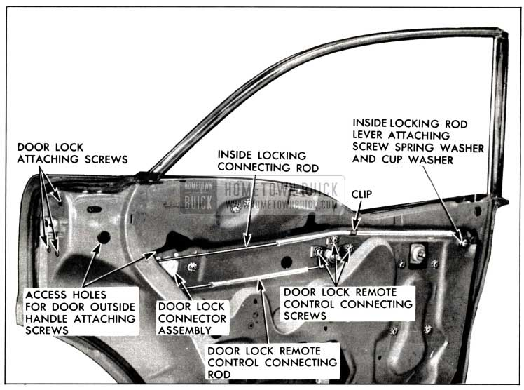 1958 Buick Rear Door Locking Mechanisms-Models 43 and 63