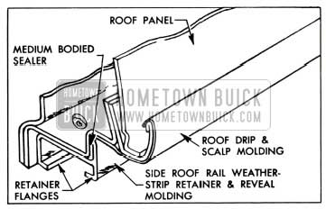 1958 Buick Side Roof Rail Weatherstrip Retainer and Molding Sealing
