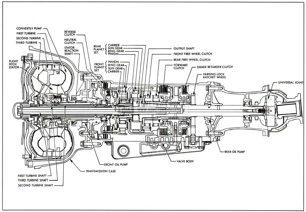 1958 Buick Side Sectional View of Flight Pitch Dynaflow Transmission