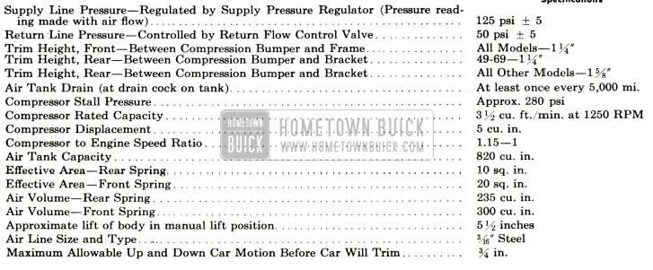 1958 Buick Test and Assembly Specification