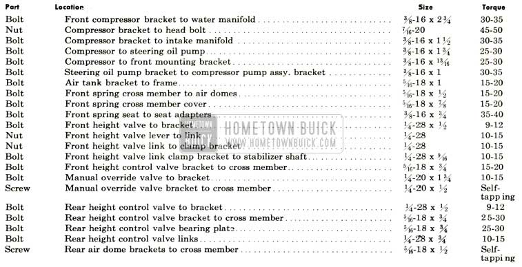 1958 Buick Tightening Specifications