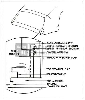 1959 Buick Back Curtain Window Sealing