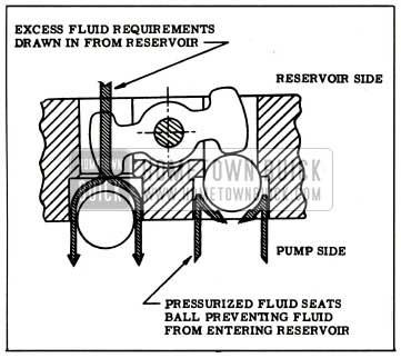 1959 Buick Fluid-Control Valve