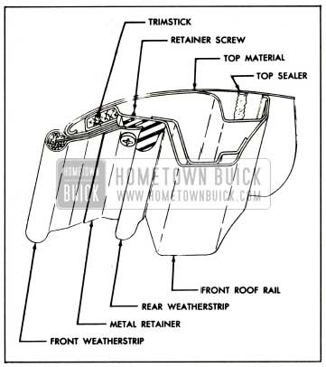 1959 Buick Front Roof Rail Construction