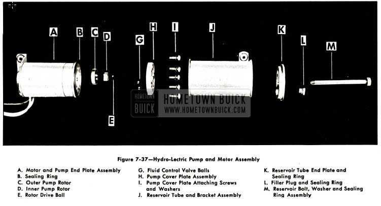 1959 Buick Hydro-Lectric Pump and Motor Assembly with Legend