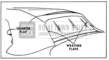 1959 Buick Locate Top By Positioning Flaps