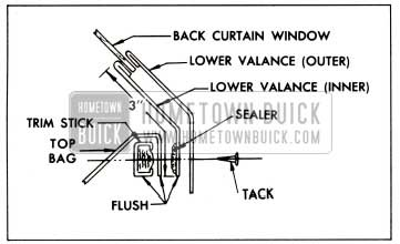1959 Buick Sealing and Tacking Back Curtain