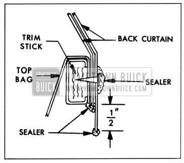 1959 Buick Sealing and Tacking of Back Curtain