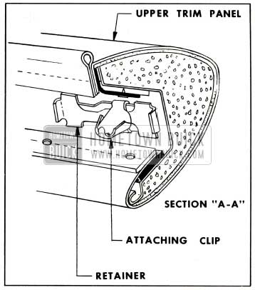 1959 Buick Trim Panel Attaching Clip Positioning