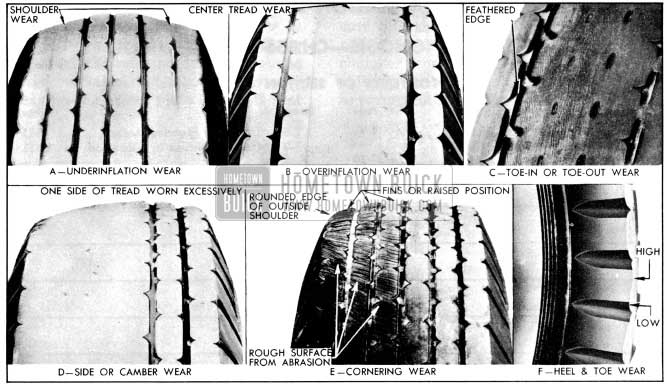1956 Buick Abnormal Tire Tread Wear Patterns
