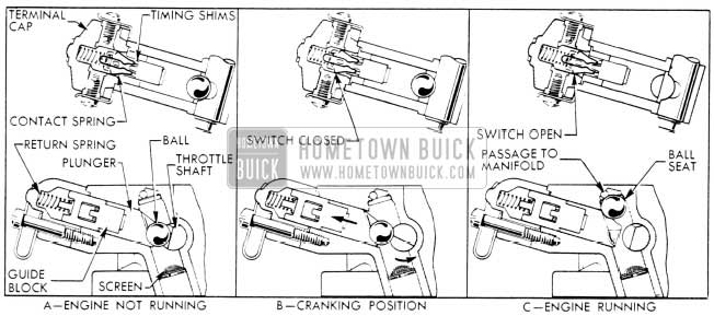 1956 Buick Accelerator Vacuum Switch Operation