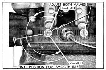 1956 Buick Adjustment of Idle Needle Valves