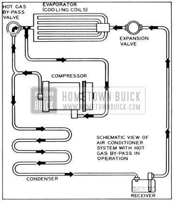 1956 Buick Air Conditioning System-Schematic