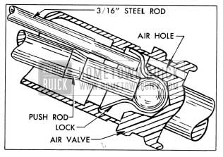 1956 Buick Bending Push Rod Lock