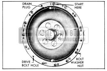 1956 Buick Bolt Tightening Sequence
