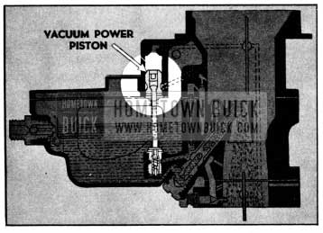 1956 Buick Carburetor Power System