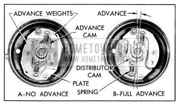 1956 Buick Centrifugal Advance Mechanism