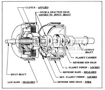 1956 Buick Clutch and Planetary Gears in Direct Drive