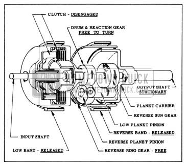 1956 Buick Clutch and Planetary Gears in Neutral and Parking