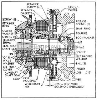 1956 Buick Clutch and Shaft Seal-Sectional View