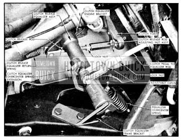 1956 Buick Clutch Linkage