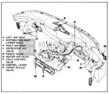 1956 Buick Controls and Linkage