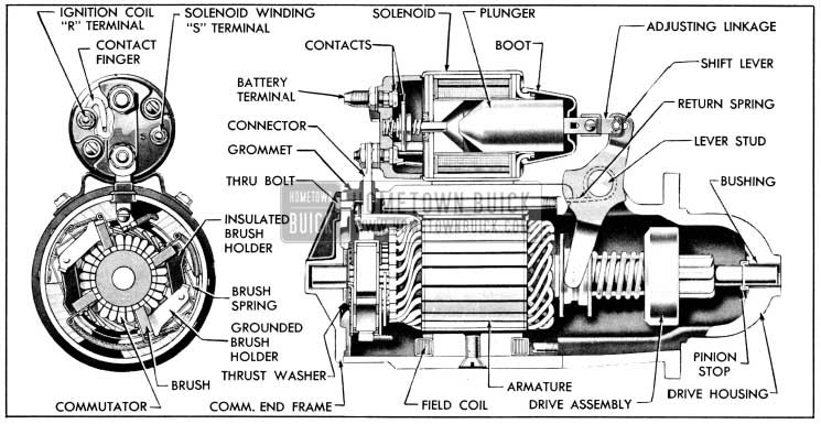 1956 Buick Cranking Motor-Sectional View