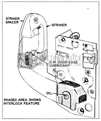 Amazing 1956 Buick Lubricare Instructions Hometown Buick Wiring Cloud Hisonuggs Outletorg