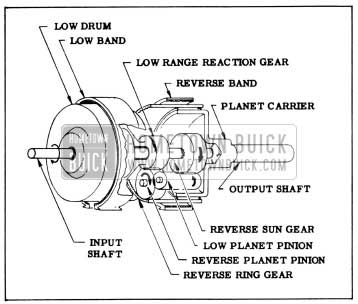 1956 Buick Elements of Planetary Gear Train