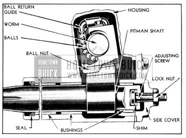 1956 Buick End Sectional View of Steering Gear