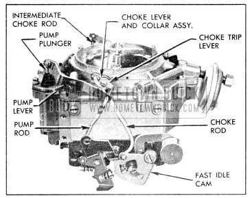 Honda Go Kart Throttle Linkage Diagram furthermore 5 Hp Teseh Engines Carburetor Linkage Diagram likewise Husqvarna Push Mower Kohler Engine furthermore Edelbrock Carburetor Linkage Diagram also 6 Hp Teseh Engine Diagram. on teseh throttle linkage diagram