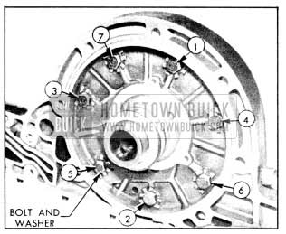 1956 Buick Front Oil Pump Tightening Sequence